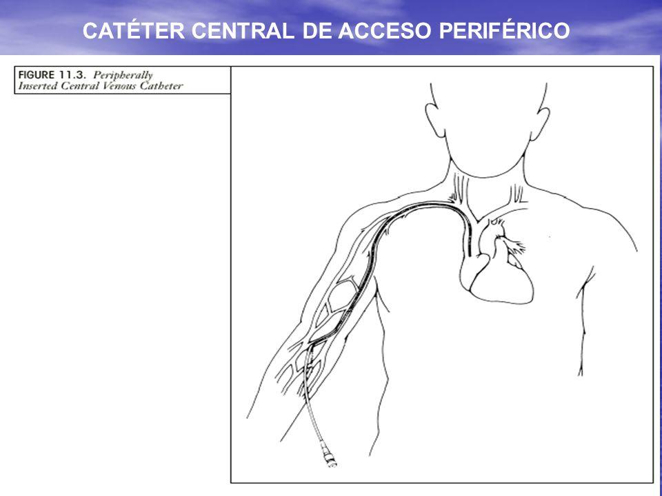 CATÉTER CENTRAL DE ACCESO PERIFÉRICO