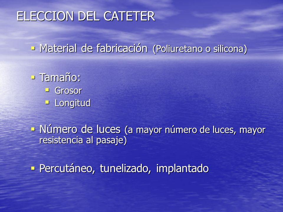 ELECCION DEL CATETER Material de fabricación (Poliuretano o silicona)
