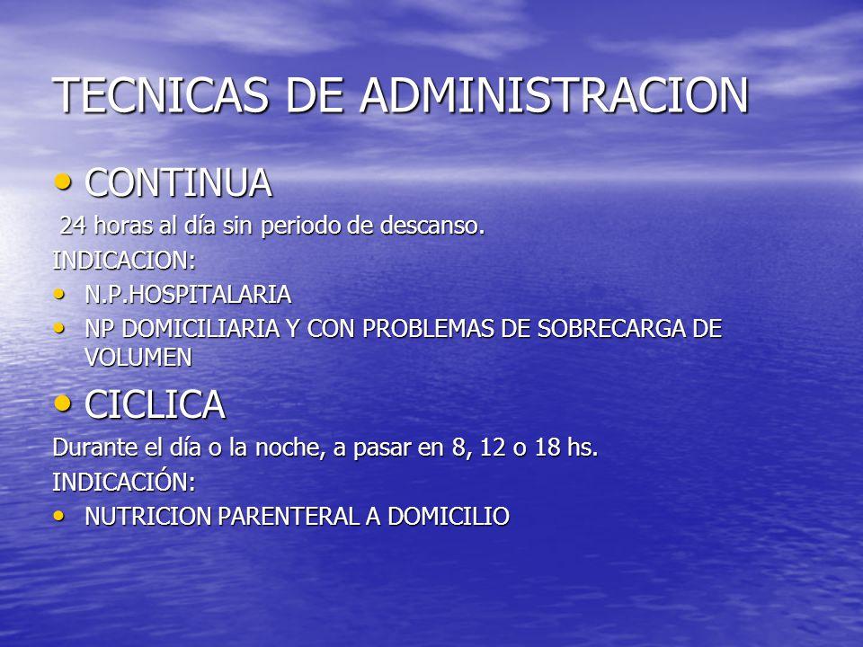 TECNICAS DE ADMINISTRACION