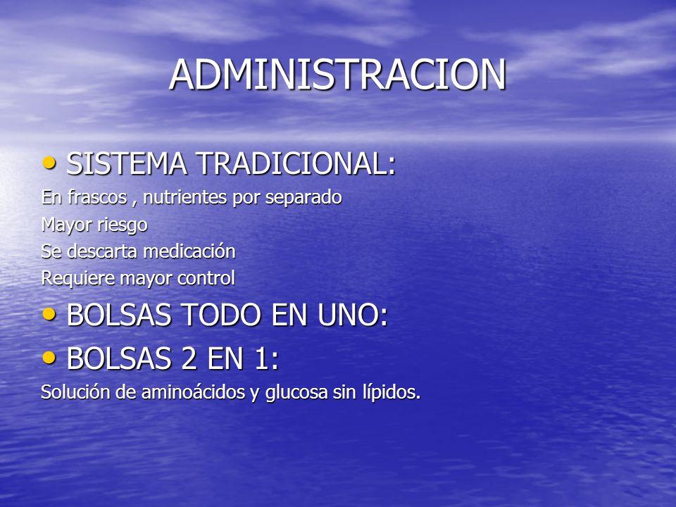 ADMINISTRACION SISTEMA TRADICIONAL: BOLSAS TODO EN UNO: BOLSAS 2 EN 1:
