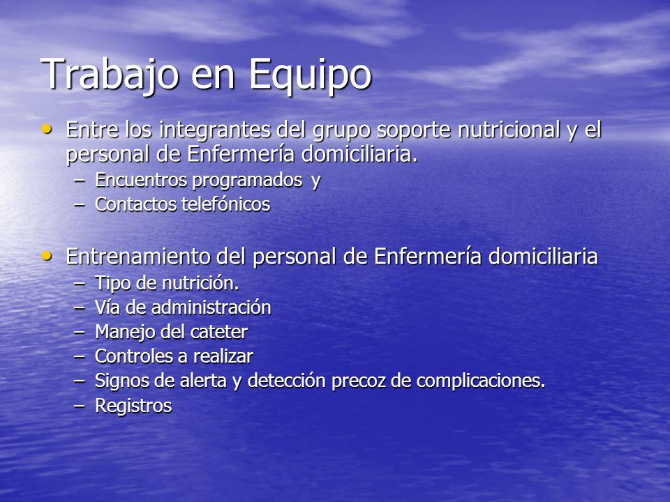 Trabajo en Equipo Entre los integrantes del grupo soporte nutricional y el personal de Enfermería domiciliaria.