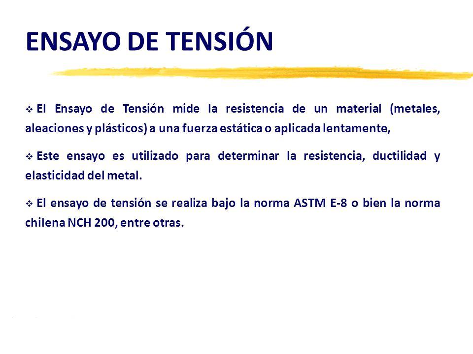 ENSAYO DE TENSIÓN