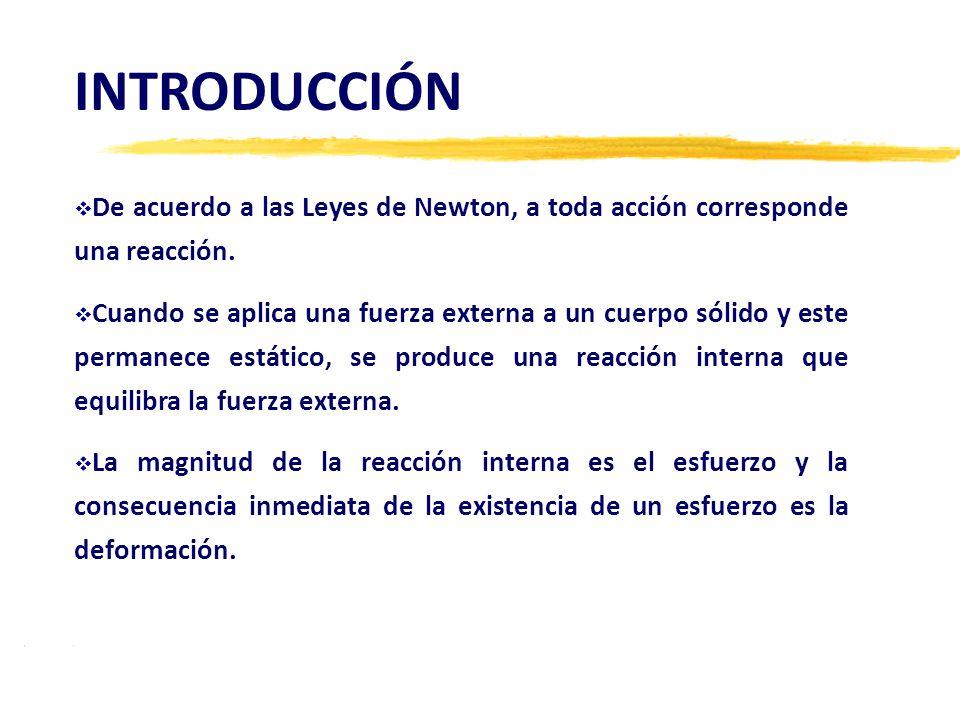 INTRODUCCIÓN De acuerdo a las Leyes de Newton, a toda acción corresponde una reacción.