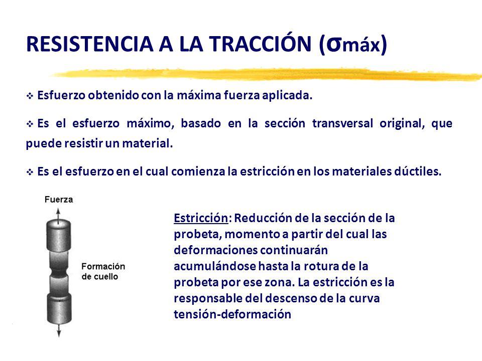 RESISTENCIA A LA TRACCIÓN (σmáx)