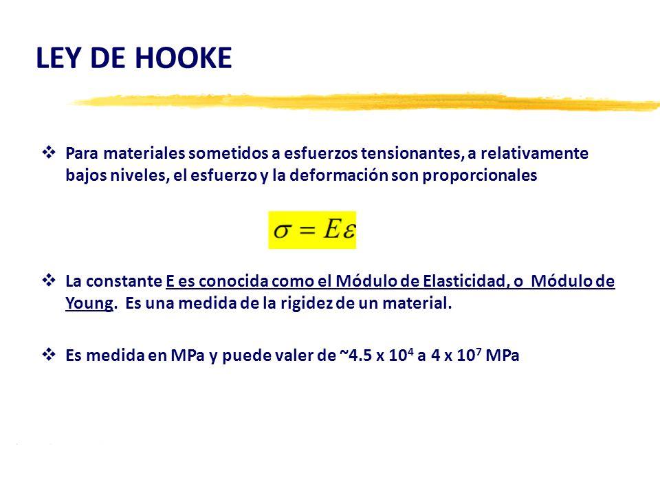 LEY DE HOOKE Para materiales sometidos a esfuerzos tensionantes, a relativamente bajos niveles, el esfuerzo y la deformación son proporcionales.