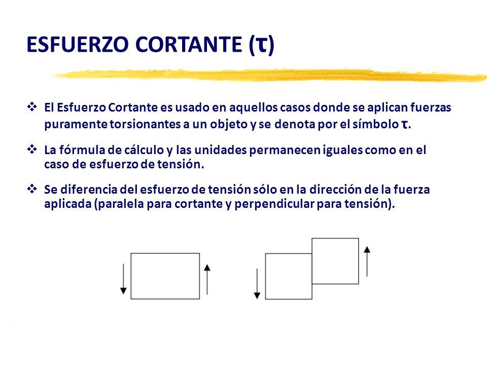 ESFUERZO CORTANTE (τ)