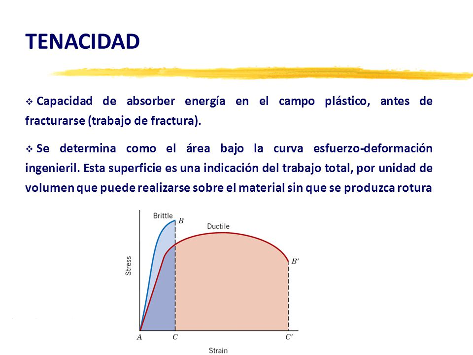 TENACIDAD Capacidad de absorber energía en el campo plástico, antes de fracturarse (trabajo de fractura).