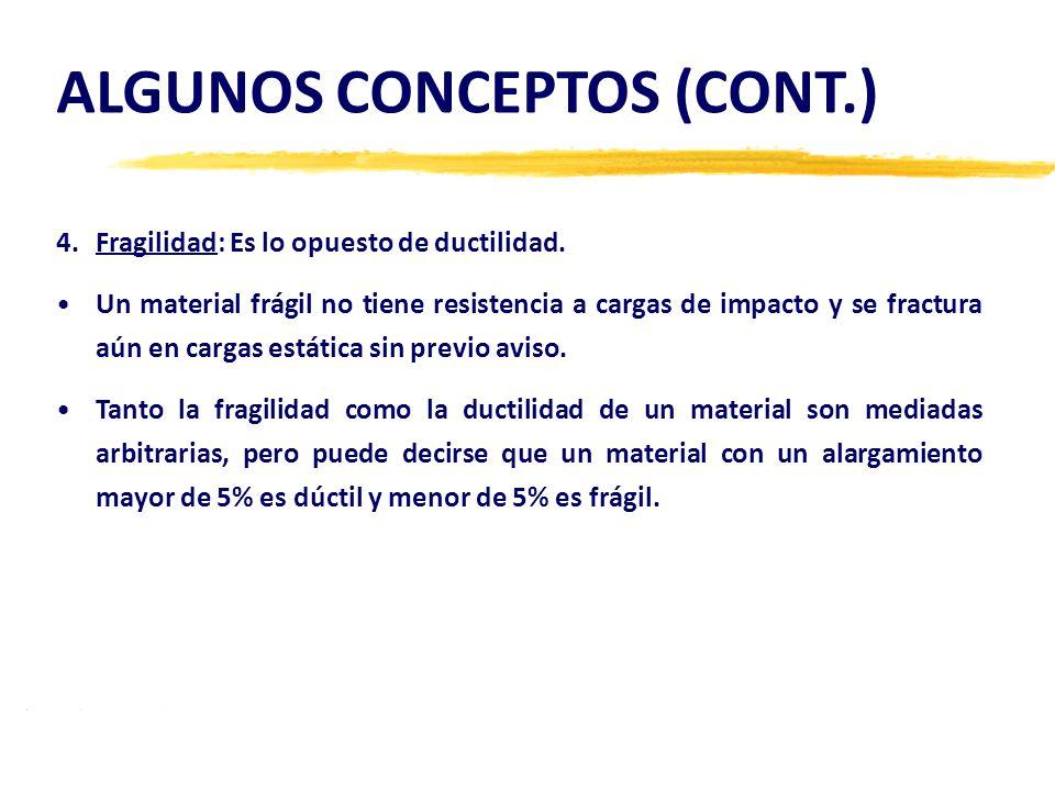 ALGUNOS CONCEPTOS (CONT.)