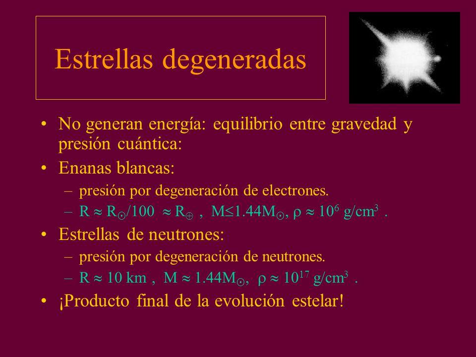 Resultado de imagen de Degeneración de los electrones