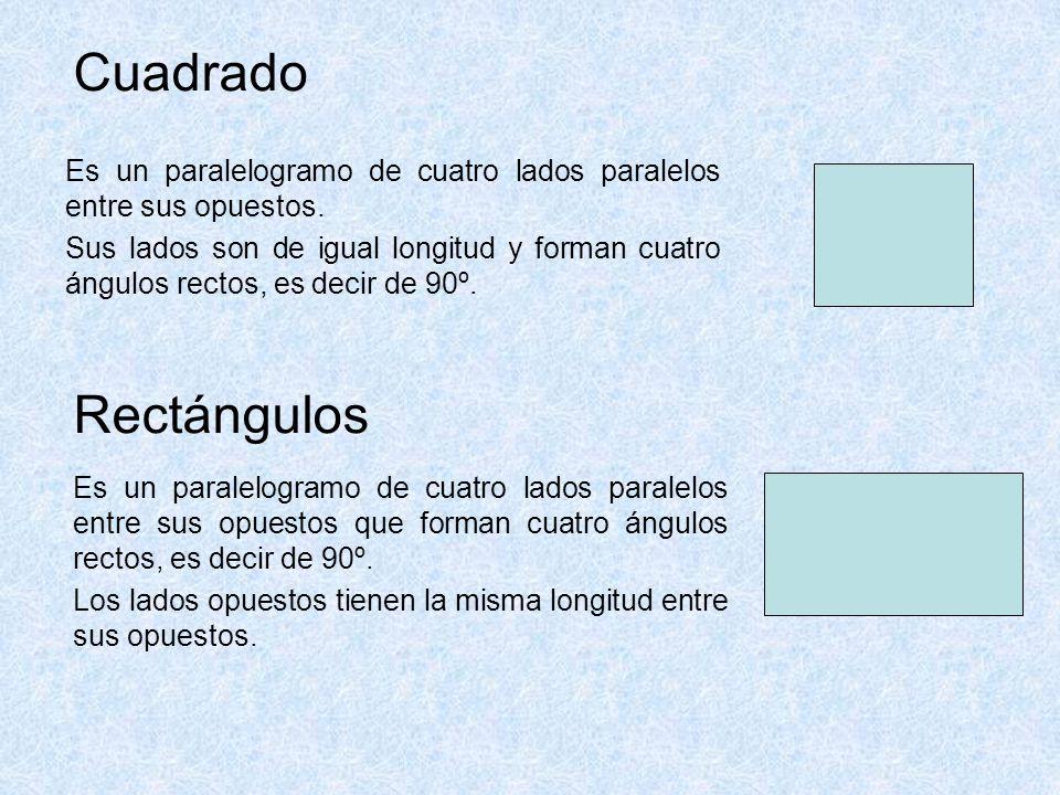 Cuadrado Es un paralelogramo de cuatro lados paralelos entre sus opuestos.