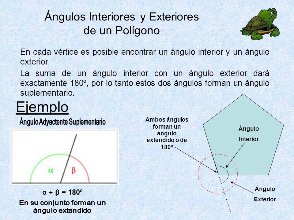 Ángulos Interiores y Exteriores de un Polígono
