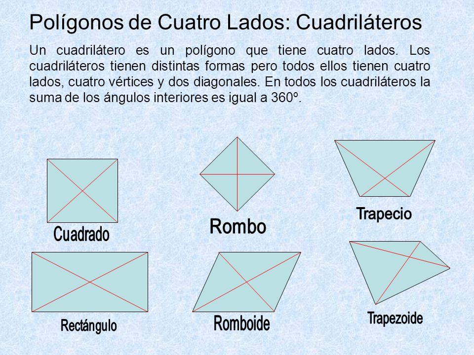 Polígonos de Cuatro Lados: Cuadriláteros