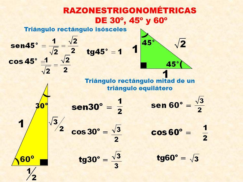 RAZONESTRIGONOMÉTRICAS DE 30º, 45º y 60º