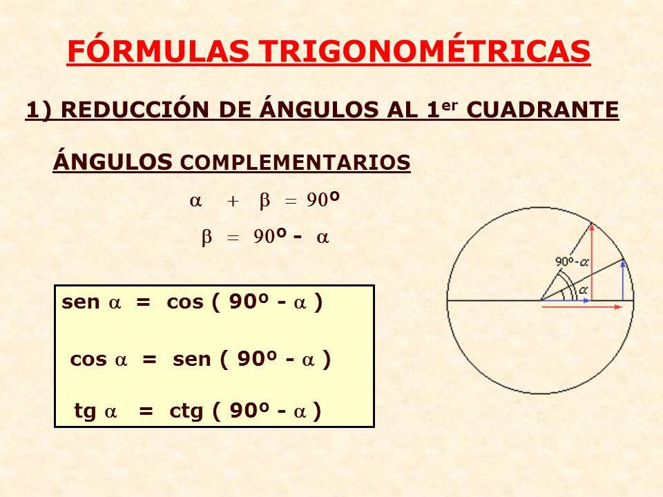 FÓRMULAS TRIGONOMÉTRICAS ÁNGULOS COMPLEMENTARIOS