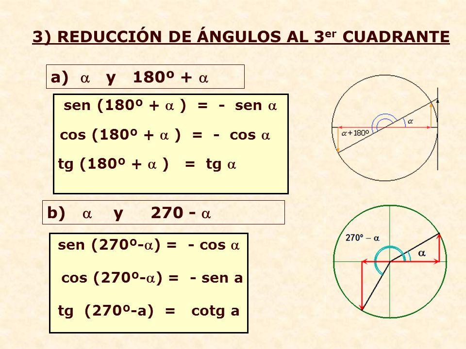 3) REDUCCIÓN DE ÁNGULOS AL 3er CUADRANTE