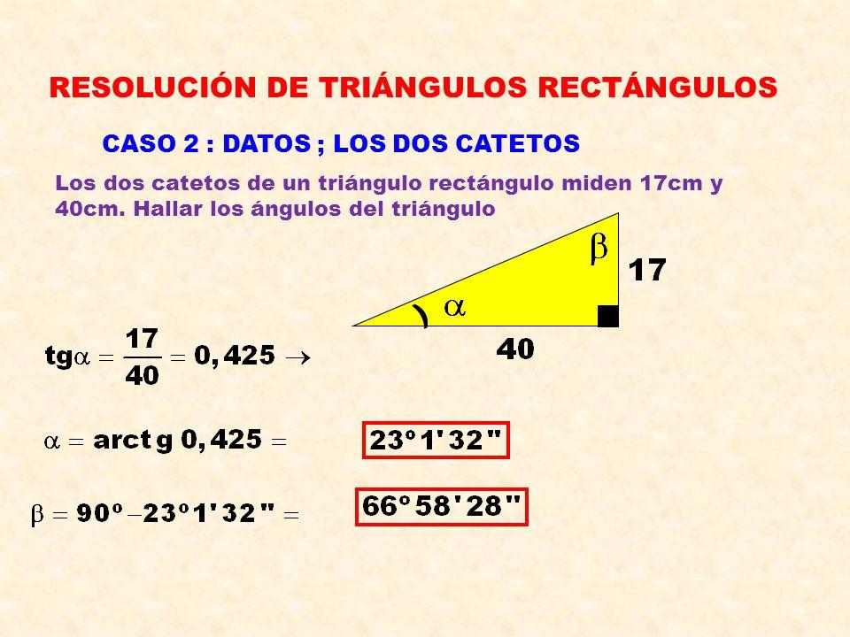 RESOLUCIÓN DE TRIÁNGULOS RECTÁNGULOS