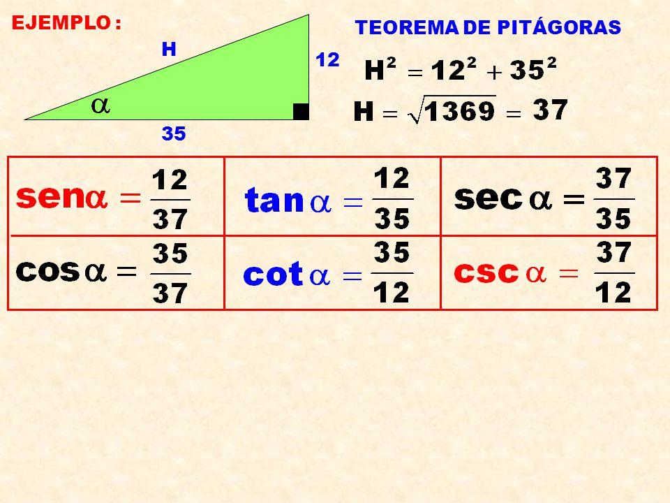 EJEMPLO : TEOREMA DE PITÁGORAS H 12 35