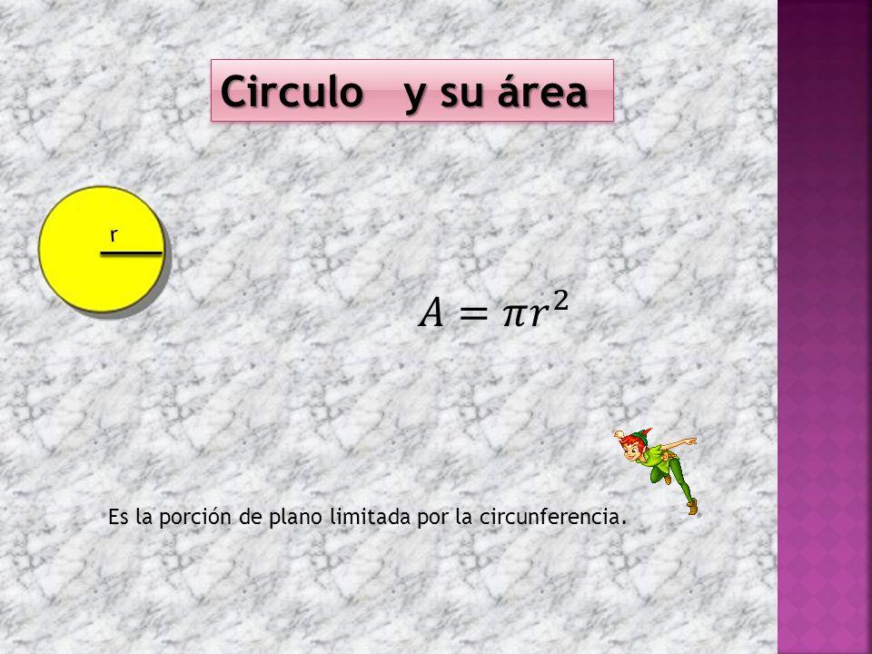 Circulo y su área r 𝐴=𝜋 𝑟 2 Es la porción de plano limitada por la circunferencia.