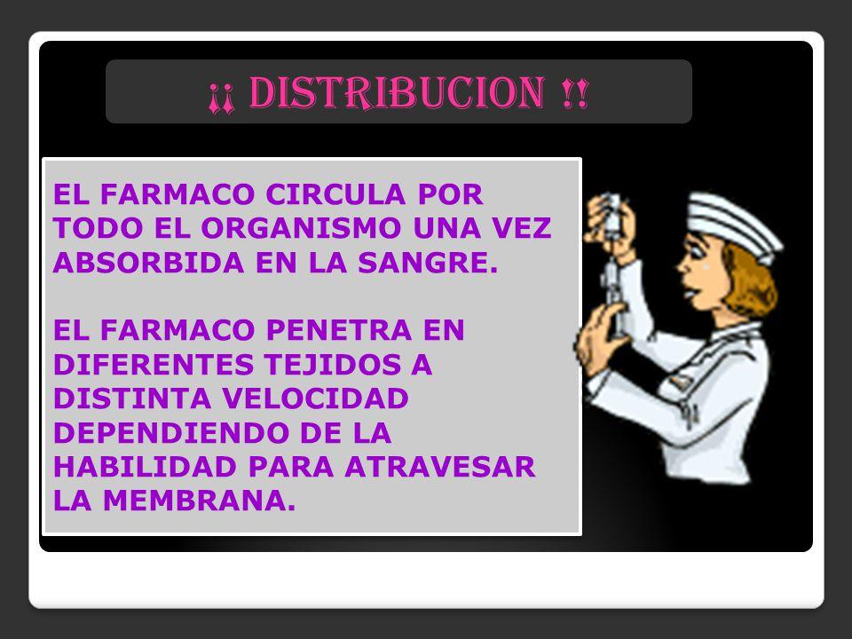 ¡¡ DISTRIBUCION !! EL FARMACO CIRCULA POR TODO EL ORGANISMO UNA VEZ ABSORBIDA EN LA SANGRE.