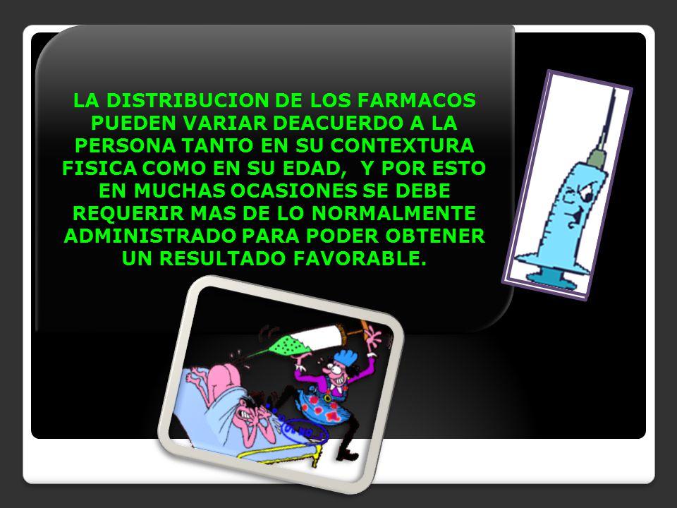 LA DISTRIBUCION DE LOS FARMACOS PUEDEN VARIAR DEACUERDO A LA PERSONA TANTO EN SU CONTEXTURA FISICA COMO EN SU EDAD, Y POR ESTO EN MUCHAS OCASIONES SE DEBE REQUERIR MAS DE LO NORMALMENTE ADMINISTRADO PARA PODER OBTENER UN RESULTADO FAVORABLE.