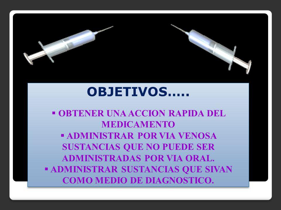 OBJETIVOS….. OBTENER UNA ACCION RAPIDA DEL MEDICAMENTO