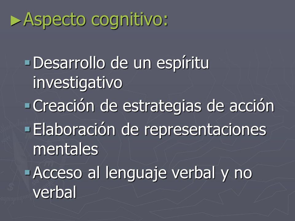 Aspecto cognitivo: Desarrollo de un espíritu investigativo