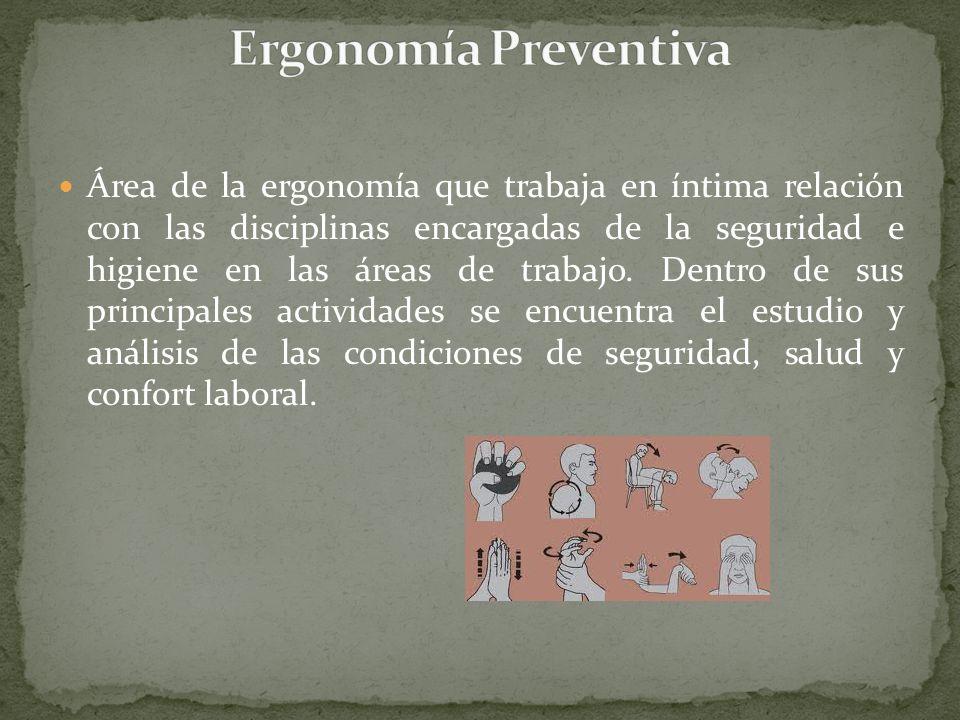 Ergonomía Preventiva