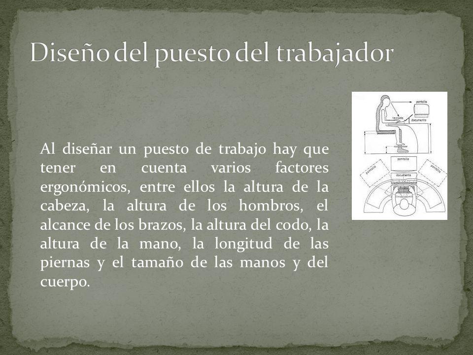 Diseño del puesto del trabajador