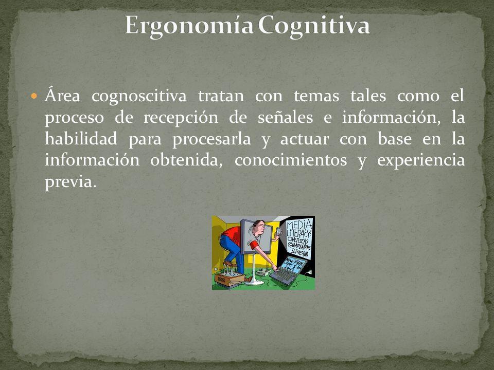 Ergonomía Cognitiva