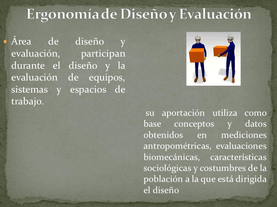 Ergonomía de Diseño y Evaluación