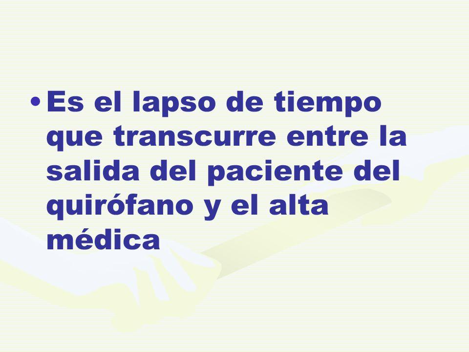 Es el lapso de tiempo que transcurre entre la salida del paciente del quirófano y el alta médica