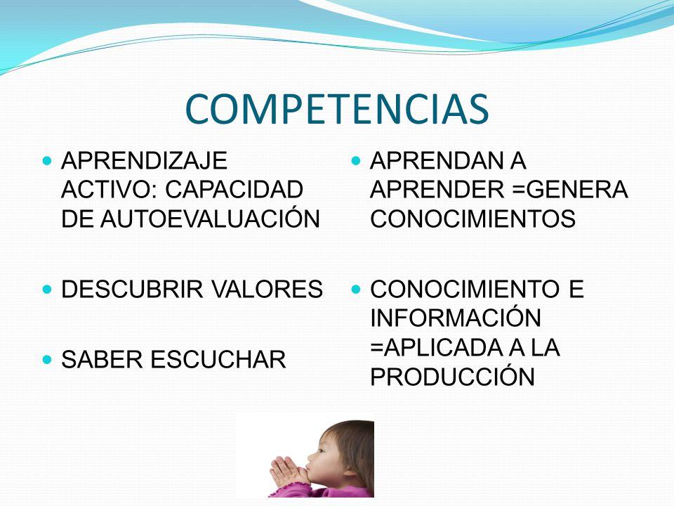 COMPETENCIAS APRENDIZAJE ACTIVO: CAPACIDAD DE AUTOEVALUACIÓN