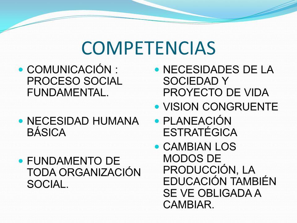 COMPETENCIAS COMUNICACIÓN : PROCESO SOCIAL FUNDAMENTAL.