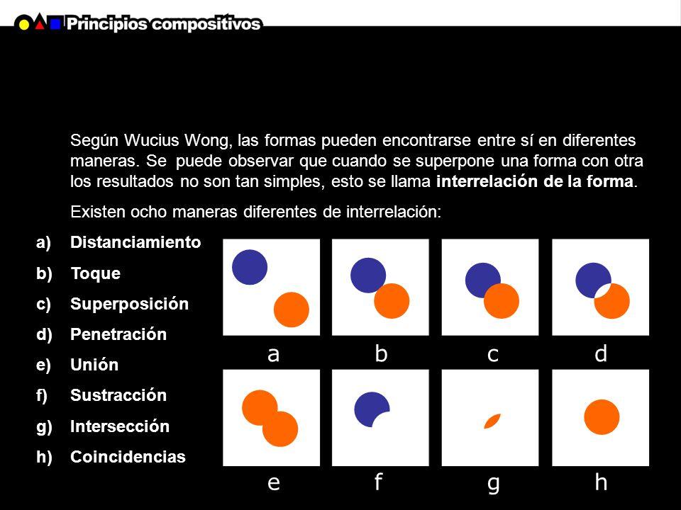 Según Wucius Wong, las formas pueden encontrarse entre sí en diferentes maneras. Se puede observar que cuando se superpone una forma con otra los resultados no son tan simples, esto se llama interrelación de la forma.