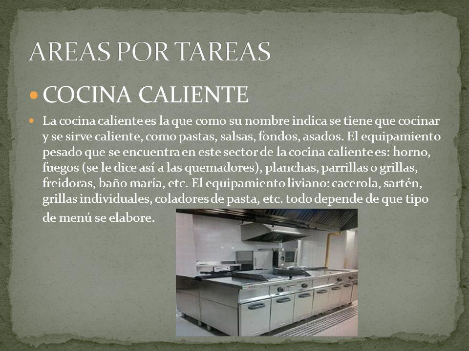 AREAS POR TAREAS COCINA CALIENTE