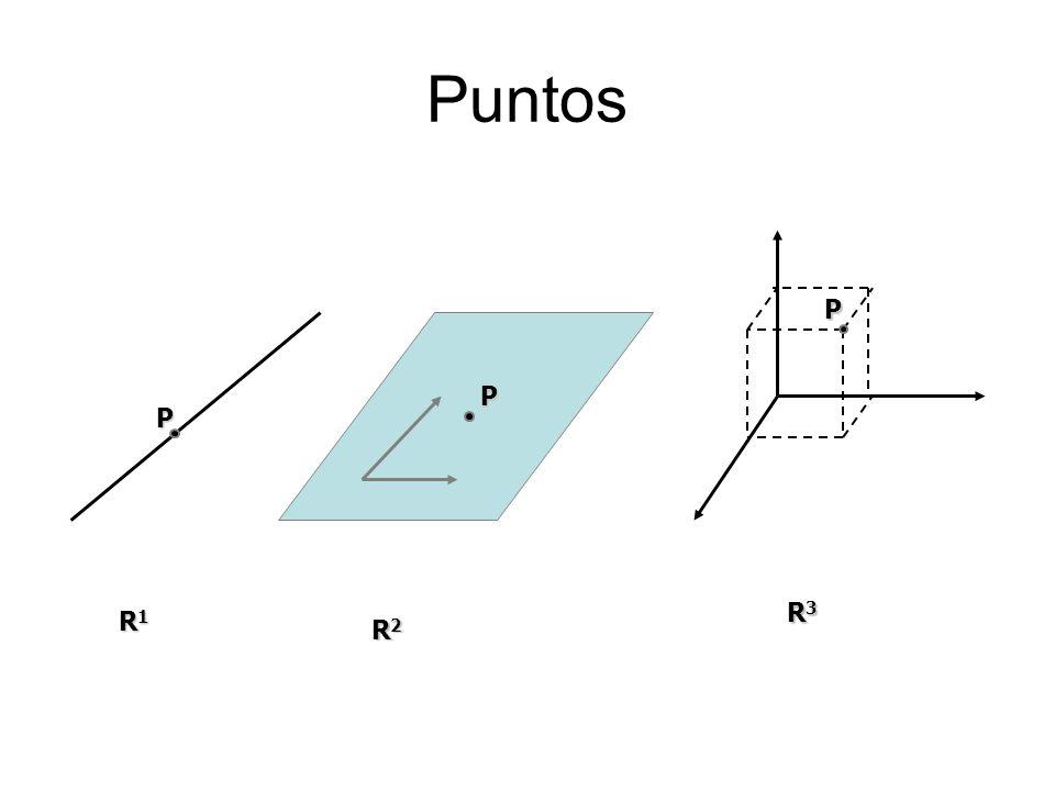 Puntos P P P R3 R1 R2