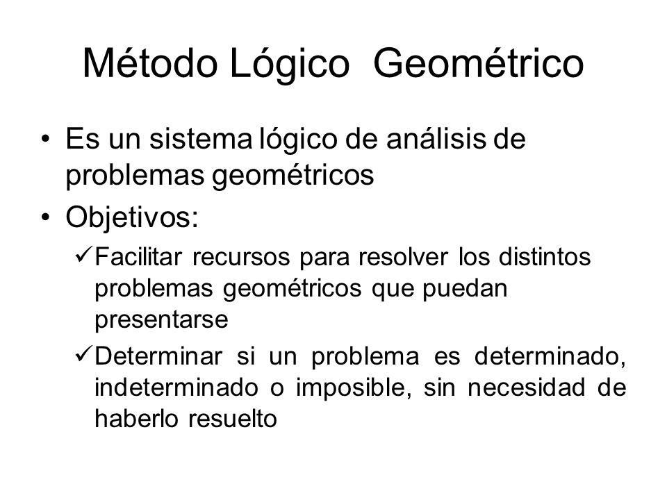Método Lógico Geométrico