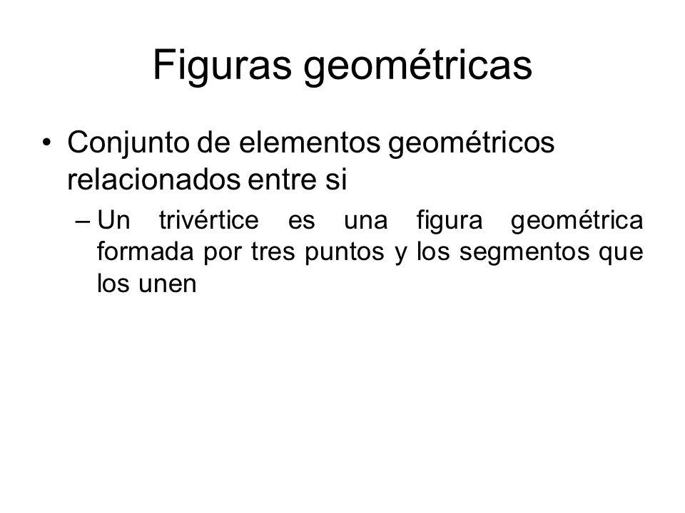 Figuras geométricas Conjunto de elementos geométricos relacionados entre si.