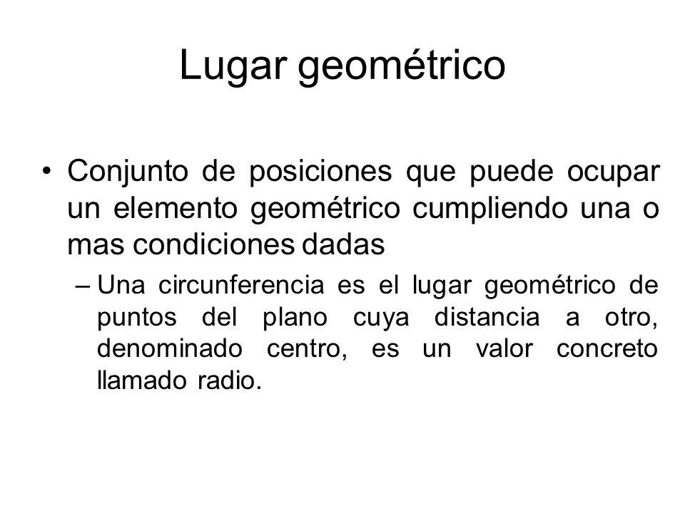 Lugar geométrico Conjunto de posiciones que puede ocupar un elemento geométrico cumpliendo una o mas condiciones dadas.