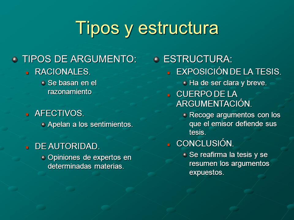 Tipos y estructura TIPOS DE ARGUMENTO: ESTRUCTURA: RACIONALES.
