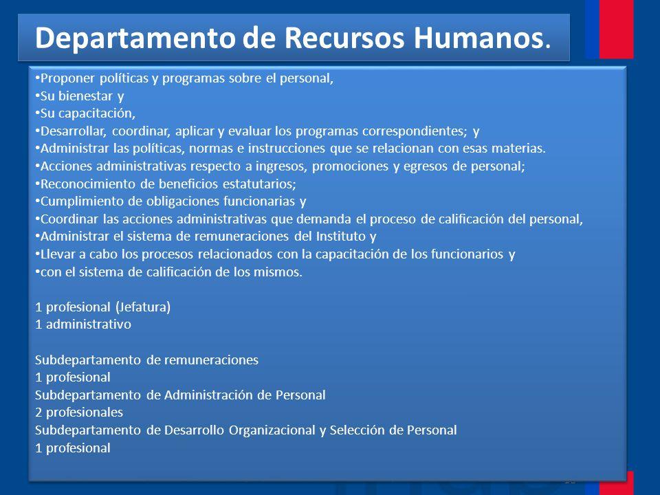 Departamento de Recursos Humanos.