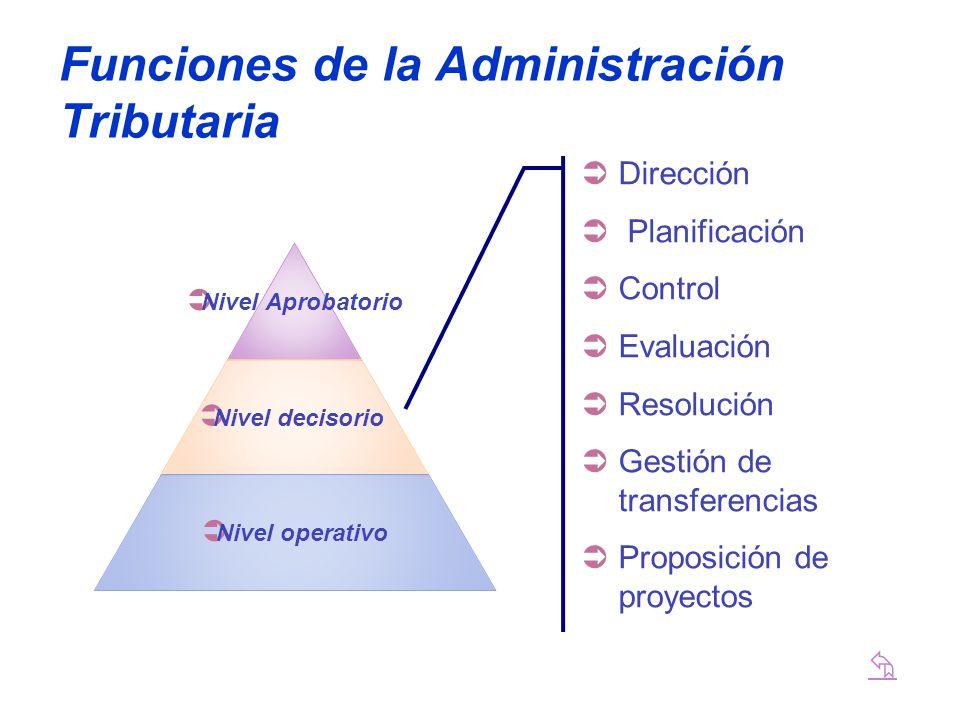 Finanzas municipales la gesti n tributaria municipal ppt for Oficina de gestion tributaria