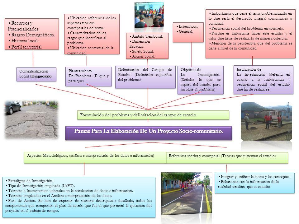 Pasos para la elaboraci n de un proyecto socio comunitario for Proyecto social comedor comunitario