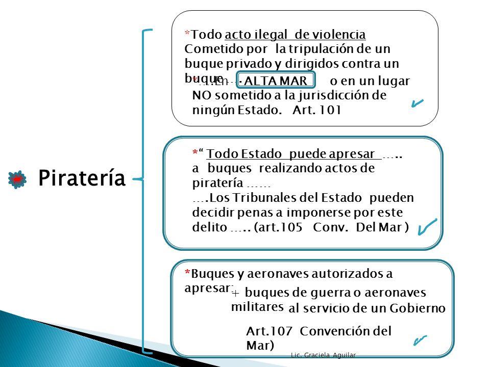 SUJETOS DE DERECHO INTERNACIONAL PÚBLICO - ppt descargar
