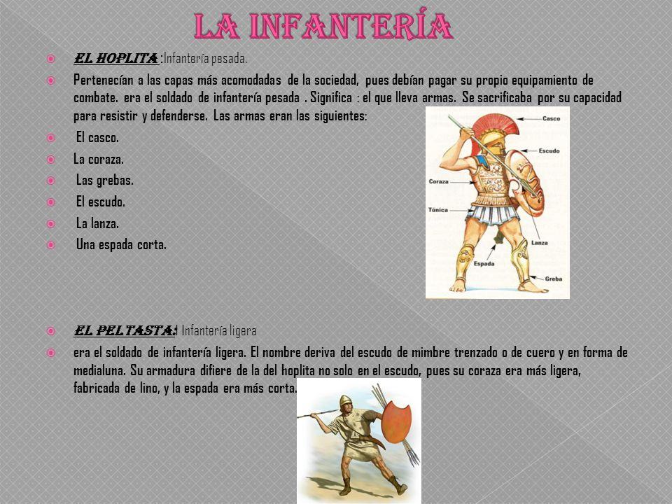 LA INFANTERÍA EL HOPLITA :Infantería pesada.