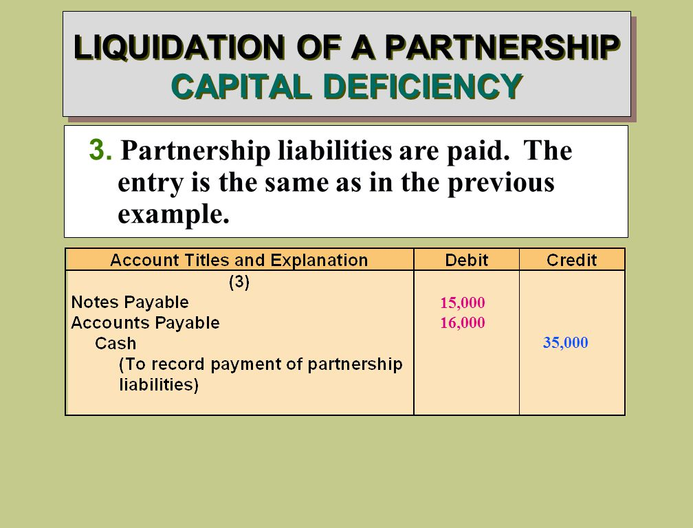 Liquidation Of A Partnership Homework Academic Service