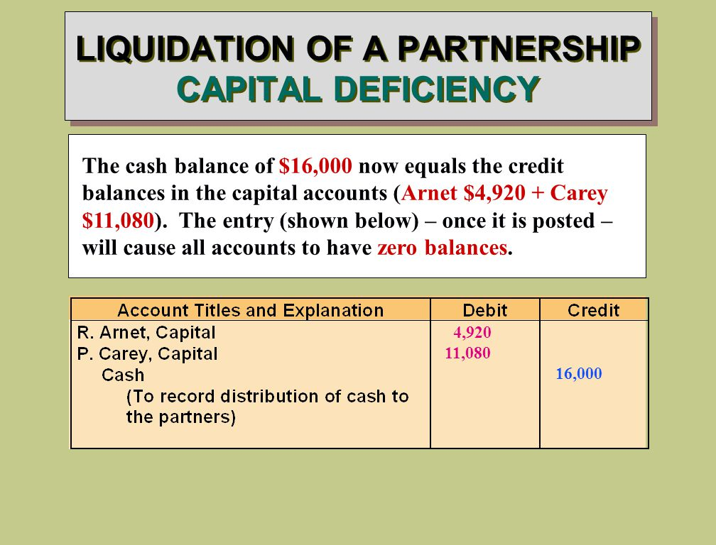 accounting partnership liquidation In the case of a liquidation of partner's partnership interest, the partner's basis in the distributed property is the partner's basis in the partnership reduced by cash received other than in liquidation, the partner takes partnership's basis in the property, limited by.
