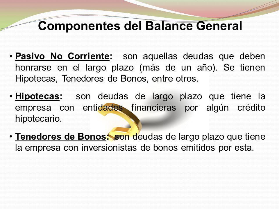 Componentes del Balance General