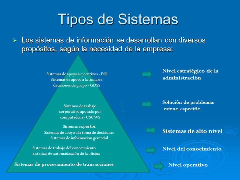 El rol del analista de sistemas ppt video online descargar for Oficina de empleo telefono informacion