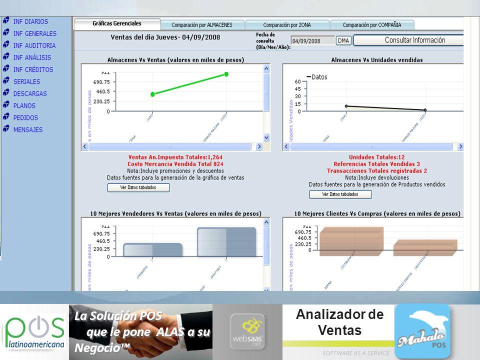 La Solución POS que le pone ALAS a su Negocio™ Analizador de Ventas Analizador de Ventas
